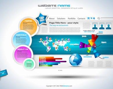Sitios web para pymes - consejos